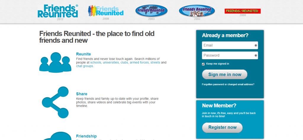 dating sites uden email adresse
